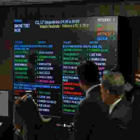 Painel de votação da reforma da Previdência na CCJ do Senado nesta quarta (4) - Dida Sampaio/Estadão Conteúdo