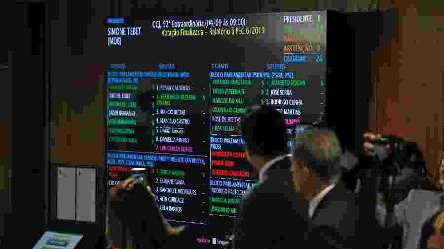 Painel de votação da reforma da Previdência na CCJ do Senado - Dida Sampaio/Estadão Conteúdo