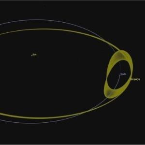 Há um século, asteroide orbita o Sol enquanto também circunda a Terra