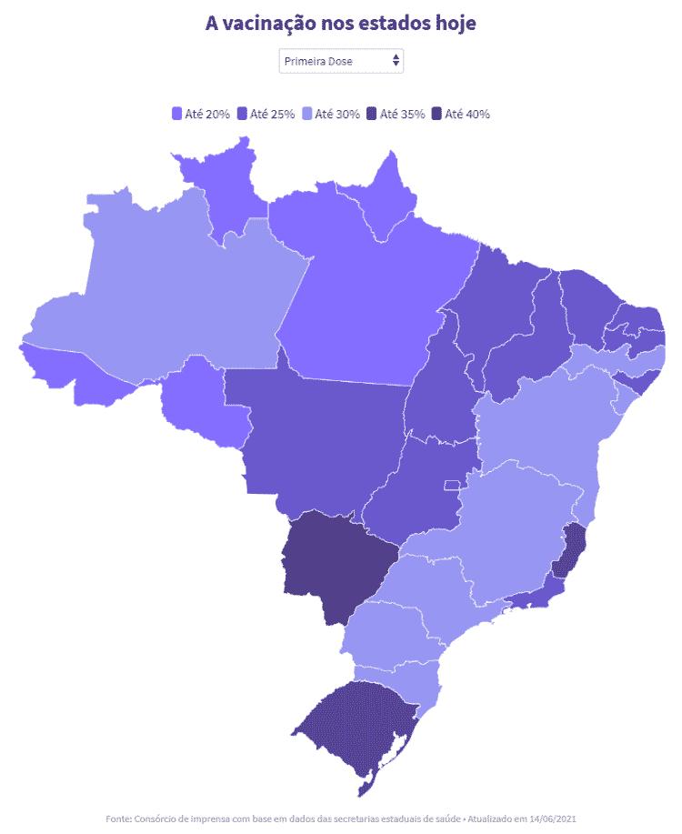 Vacinação nos estados - 14/06 - UOL - UOL
