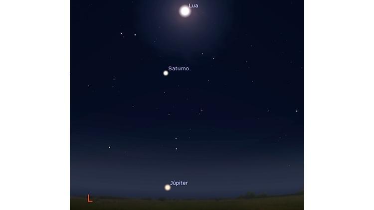 Lua, Júpoiter e Saturno - Dulcidio Braz Jr / Física na veia - Dulcidio Braz Jr / Física na veia