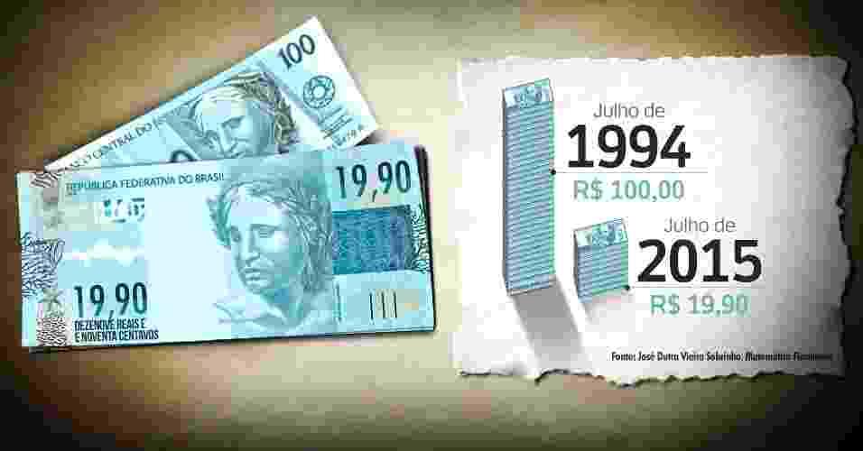 Nota de R$ 100 cem reais 21 anos Plano Real - Arte/UOL