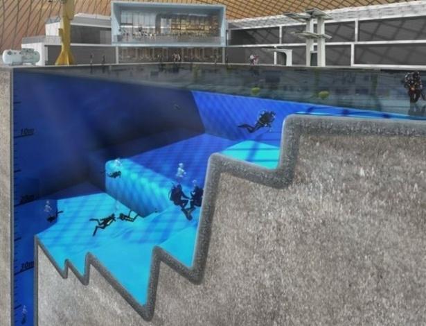 Universidade brit nica planeja piscina mais funda do mundo - Fundas para piscinas ...