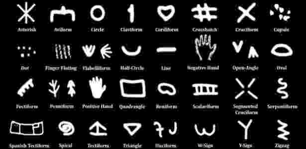 A pesquisadora fez uma lista com 32 símbolos que se repetem em diferentes sítios arqueológicos - ainda falta decifrar seu significado - D. von Petzinger - D. von Petzinger