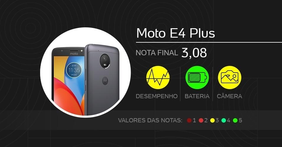 Moto E4 Plus, básico - Melhores celulares de 2017