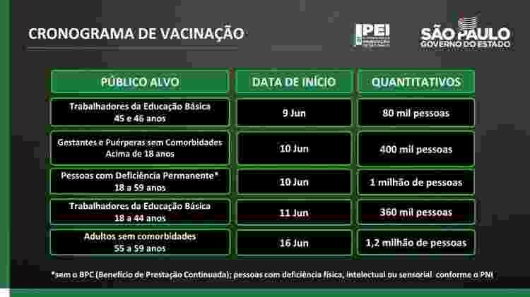 daa - Divulgação/Governo do Estado de São Paulo - Divulgação/Governo do Estado de São Paulo
