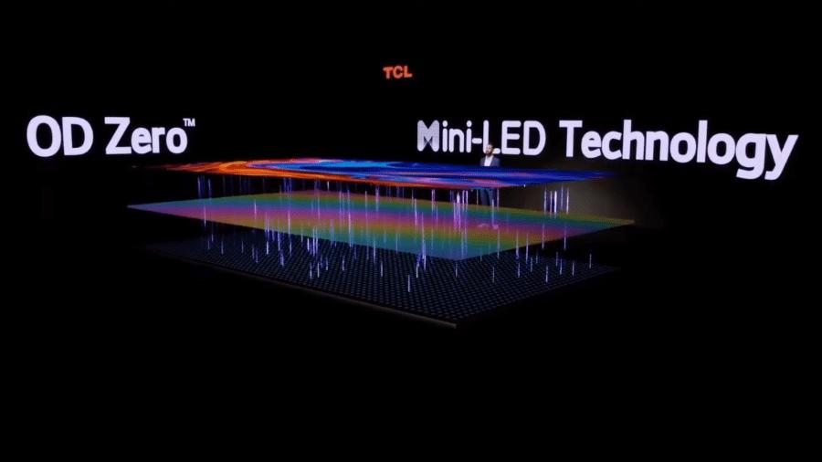 TCL apresenta OD Zero mini-LED, sua nova tecnologia para TVs, na CES 2021 - Reprodução/TCL