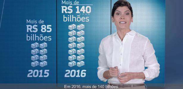Propaganda sobre reforma da Previdência custou quase R$ 100 milhões