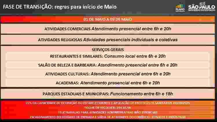 da - Reprodução/Governo do Estado de São Paulo - Reprodução/Governo do Estado de São Paulo