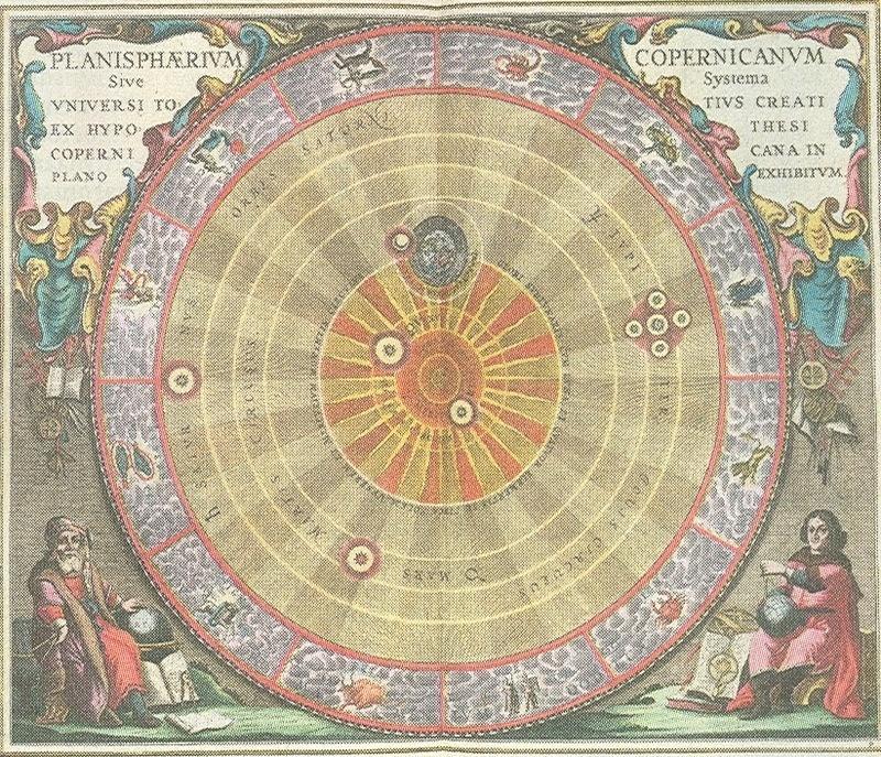 HELIOCENTRISMO - Nesta ilustração, feita em 1646 pelo cartógrafo Andreas Cellarius, traz uma representação já baseada no modelo matemático proposto pelo astrônomo polonês Nicolau Copérnico (1473-1543) em 1514. Muito antes da invenção da luneta, Copérnico calculou as distâncias dos planetas e foi o primeiro a colocar o Sol no centro, com os demais corpos celestes --tudo isso a partir de observações do céu feitas a olho nu