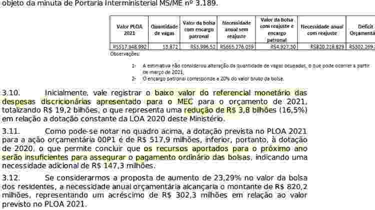 Trecho do ofício enviado pelo Ministério da Educação ao Ministério da Economia - Reprodução - Reprodução