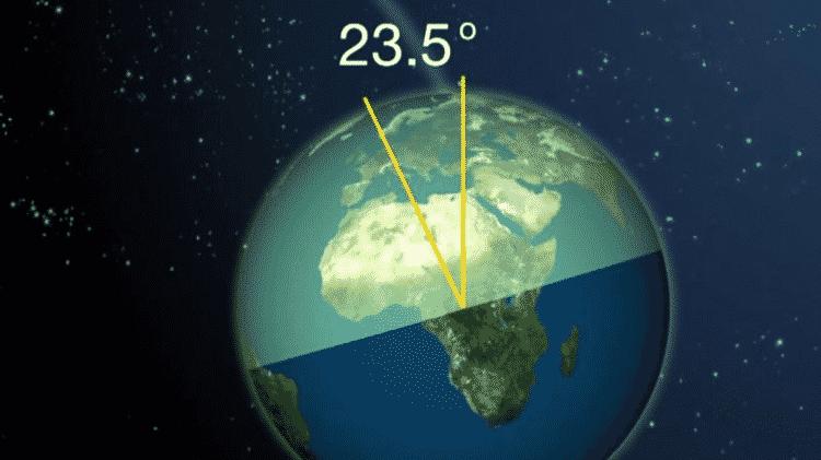 A inclinação da Terra a 23,5 graus é o que dá origem às estações do ano - BBC - BBC
