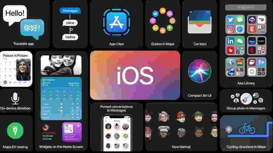 IOS 14 ganhará novos widgets e mudará a cara do iPhone - Reprodução