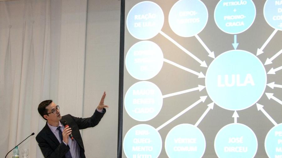 Deltan Dallagnol durante a entrevista em que o PowerPoint foi apresentado - Rodrigo Félix Leal/Futura Press/Estadão Conteúdo - 14.set.2016