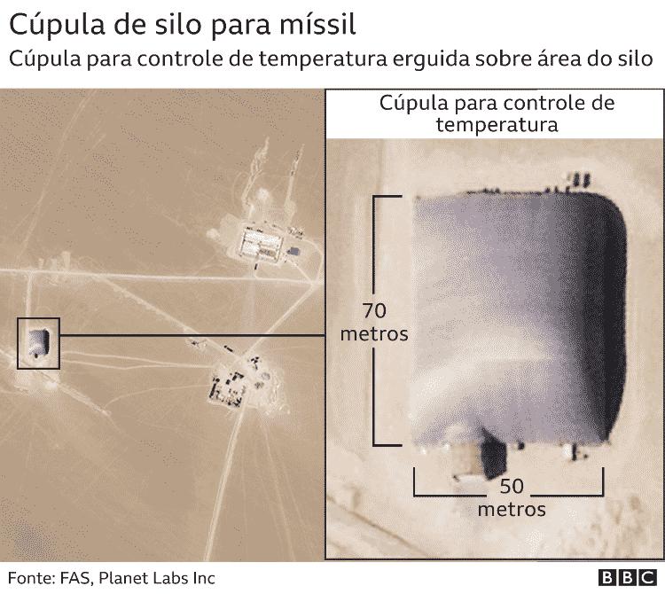 Detalhe mostra cúpula de silo para míssil em imagem de satélite - BBC - BBC