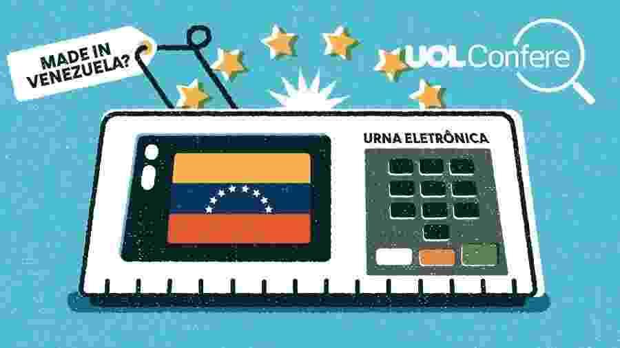 Urna eletrônica Brasil-Venezuela - Arte/UOL