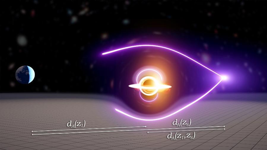 Visão esquemática do feixe de raios gama sendo desviado pela lente gravitacional do buraco negro - Reprodução/Carl Knox, OzGrav