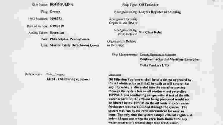 Documento no inquérito sobre o navio Boubolina aponta que ele foi detido em 29 de abril na Filadéfila, nos EUA - Reprodução