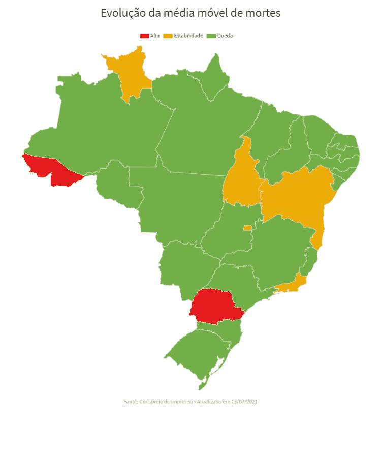 Média móvel nos estados 15/7 - UOL - UOL