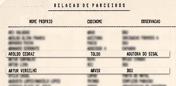 """Chamada """"Relação de Parceiros"""", a lista cita nomes de políticos com respectivos codinomes - Reprodução/UOL"""