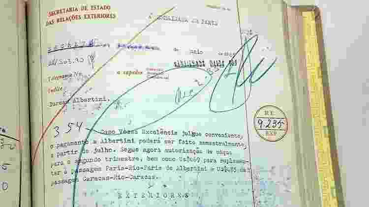 Documento do Itamaraty autorizando pagamento para Albertini e verba para viagens - Reprodução - Reprodução