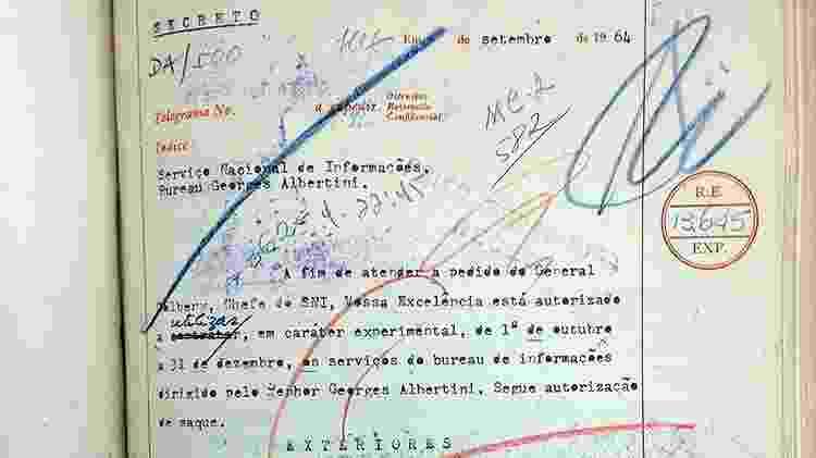 Documento do Itamaraty autorizando o trabalho de Albertini e a autorização de saque - Reprodução/ - Reprodução/