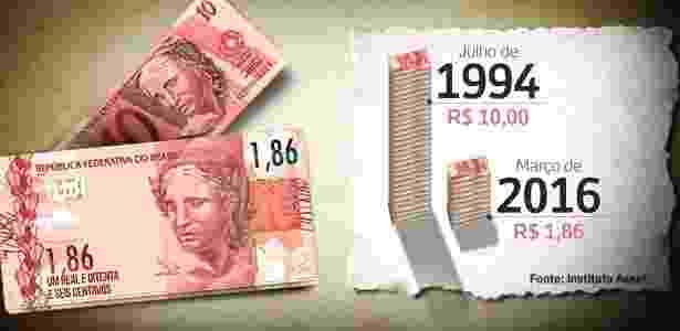 R$ 10 - Arte/UOL - Arte/UOL