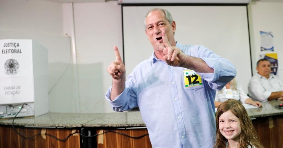 Ciro Gomes registra seu voto na Secretaria de Saúde do Estado do Ceará, em Fortaleza