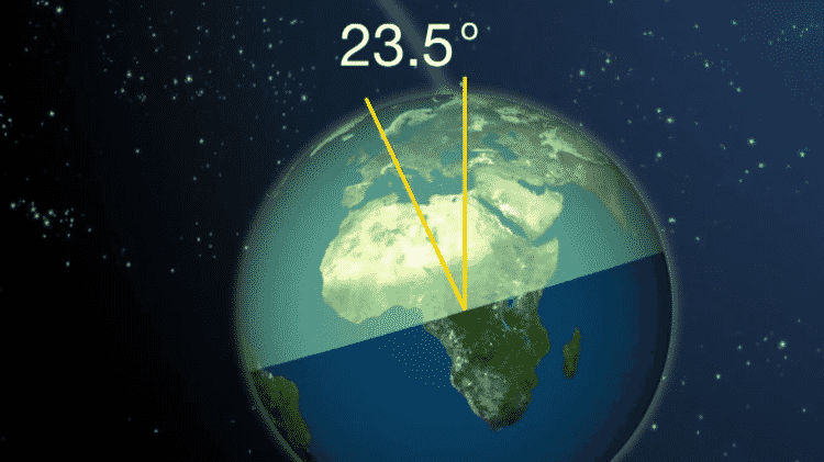 A inclinação da Terra a 23,5 graus é o que dá origem às estações do ano - BBC