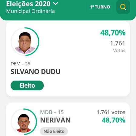 Resultado das eleições em Caraúbas (PB) - Reprodução/TSE