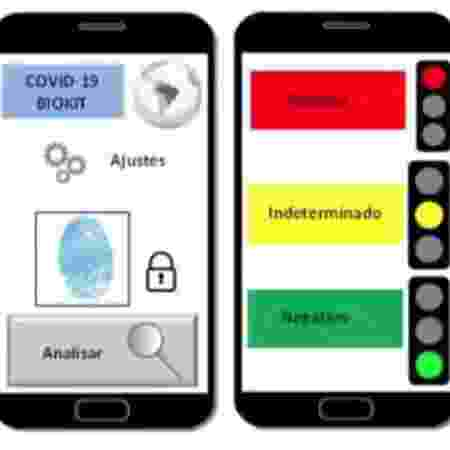 Esquema de como funcionaria o sistema de detecção do coronavírus por celulares - Reprodução/TV Globo
