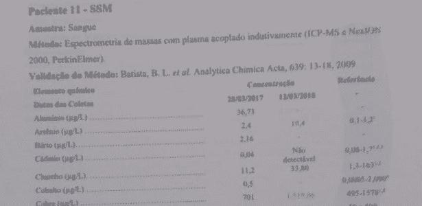 Documento mostra os níveis altos de arsênio no sangue de Sofya; em um ano, presença do metal pesado triplicou no sangue da criança - Reprodução