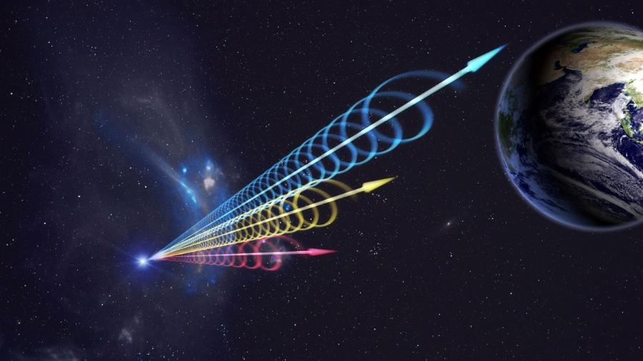 Ilustração com sugestão de uma rápida rajada de rádio atingindo a Terra, com cores significando diferentes comprimentos de onda - Jingchuan Yu, Planetário de Pequim