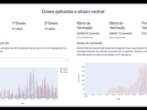 Ilustração do site mostra projeção de vacinação - Reprodução/Jornal da USP - Reprodução/Jornal da USP