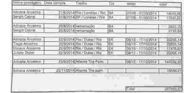 Documento apresentado ao MPF por Areas com viagens de Cabral  - Reprodução/MPF