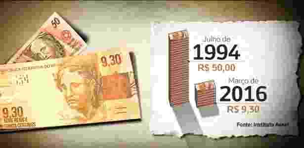 R$ 50 - Arte/UOL - Arte/UOL