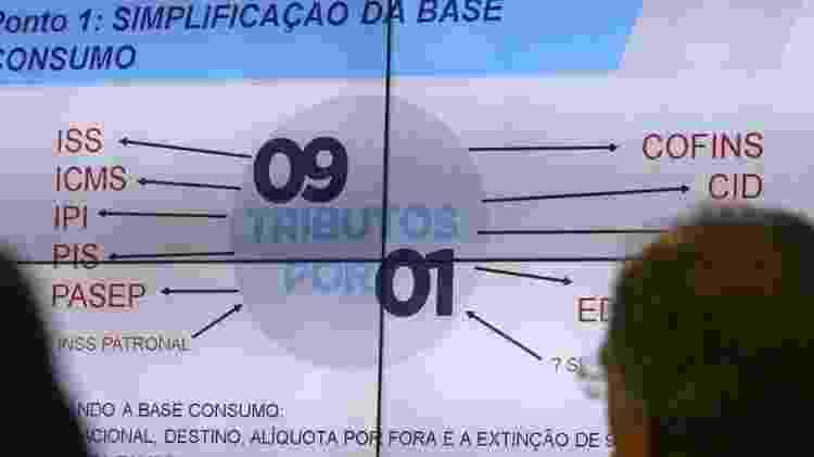 PEC 110, que propõe a unificação de 9 tributos, tramita no Senado - Fabio Rodrigues Pozzebom/Ag. Brasil - Fabio Rodrigues Pozzebom/Ag. Brasil