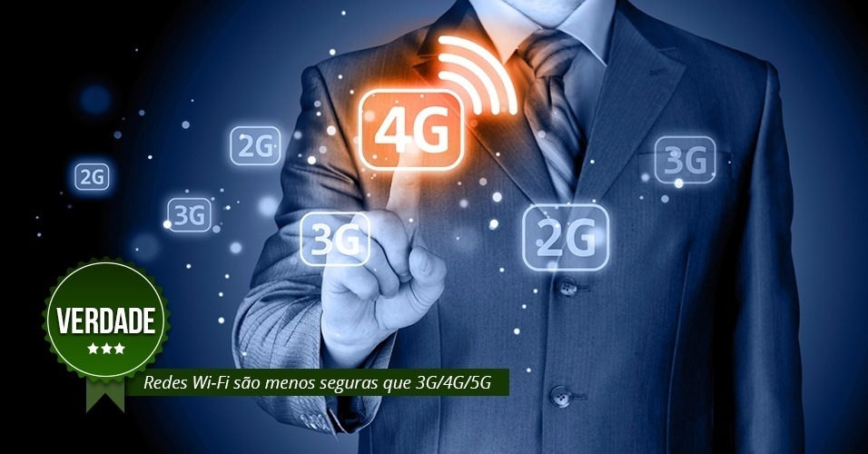 """VERDADE: A vulnerabilidade do Wi-Fi é bem maior do que as redes 3G, 4G e/ou 5G, que são fornecidas pelas empresas de telecomunicações, de acordo com Werder. O diretor da Fortinet afirma que a falta de proteção da conexão Wi-Fi é favorecida pela desinformação dos usuários. Há redes abertas que podem ser usadas como isca por hackers que tentam ter acesso a algum tipo de informação. """"Não saia acessando qualquer rede. E mesmo que conheça a procedência da conexão a segurança não é garantida, já que tudo depende de como foi configurada as técnicas de proteção --algo que a maioria das pessoas não sabem"""", afirma ele, que recomenda desabilitar do dispositivo conectado a função de compartilhamento de arquivos, evitar atividades críticas --como o acesso a site de bancos--, e recorrer a antivírus"""