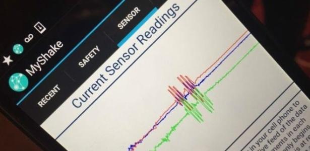 Nos testes, o programa obteve uma taxa de 93% de sucesso na detecção de tremores