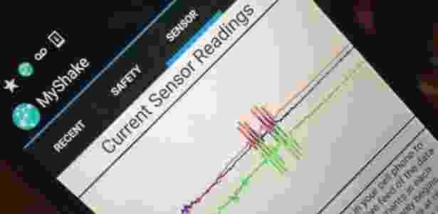 Nos testes, o programa obteve uma taxa de 93% de sucesso na detecção de tremores - Reprodução