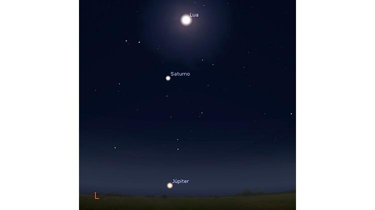 Júpiter nascendo - Dulcidio Braz Jr / Física na veia - Dulcidio Braz Jr / Física na veia