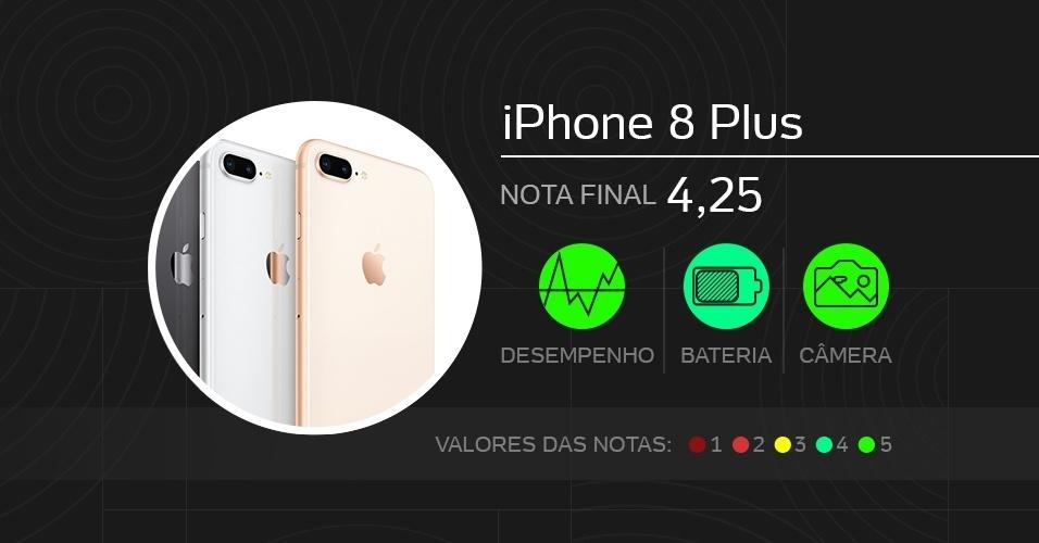 iPhone 8 Plus, top de linha - Melhores celulares de 2017