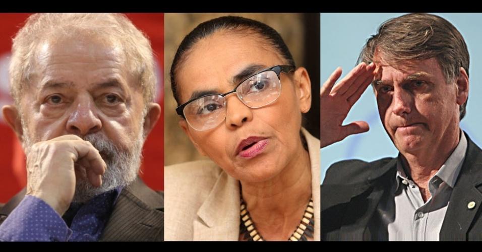 Intenções de voto para presidente   Veja como cada pré-candidato reagiu à pesquisa Datafolha