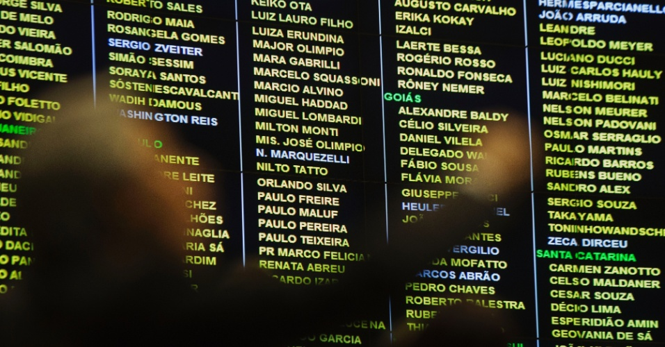 16.abr.2016 - Deputado discursa diante do painel do plenário da Câmara no segundo dia da sessão que discute o impeachment da presidente Dilma Rousseff (PT)