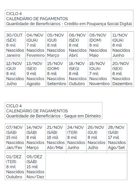 Novo calendário do Auxílio Emergencial - Divulgação - Divulgação