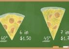 Desafio de matemática: Qual fatia de pizza escolher? - Arte UOL