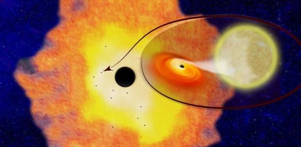 Reprodução artística de buracos negros no centro da nossa galáxia