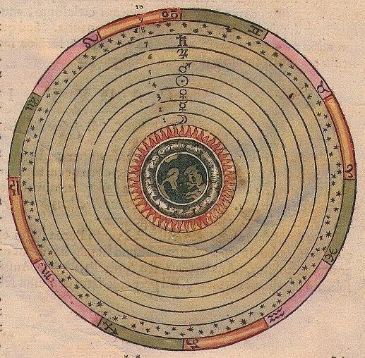 TERRA PARADA - Neste modelo geocêntrico feito 300 anos a.C., na Grécia, a Terra aparece imóvel no centro do Universo. No modelo físico do cosmos desenvolvidos por Aristóteles (384 a.C. - 322 a.C.), o entorno é que giraria para formar a passagem das 24 horas