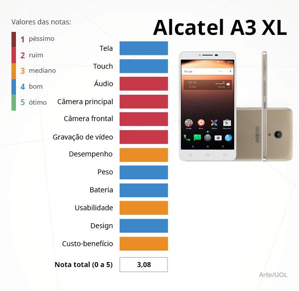 alcatel a3xl celular leve e com tela gigante por menos de r tecnologia bol not cias. Black Bedroom Furniture Sets. Home Design Ideas