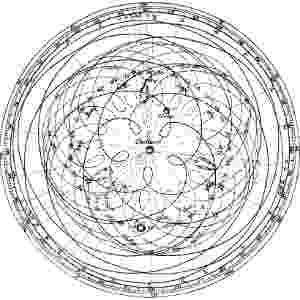 GEOCENTRISMO - Por volta do século 2 d.C, o pesquisador grego Claudius Ptolomeu criou uma teoria, baseada em fórmulas matemáticas, que dizia que a Terra seria o centro do Universo, e a Lua, o Sol e planetas como Mercúrio, Vênus, Marte, Júpiter e Saturno giravam ao redor. Na época, acreditava-se que o Sol e a Lua também eram planetas - Reprodução/Wikimedia Commons